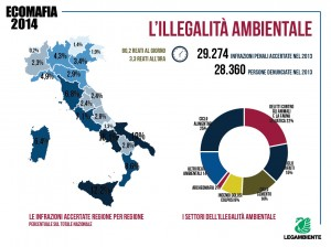 ecomafia2014_infografica1